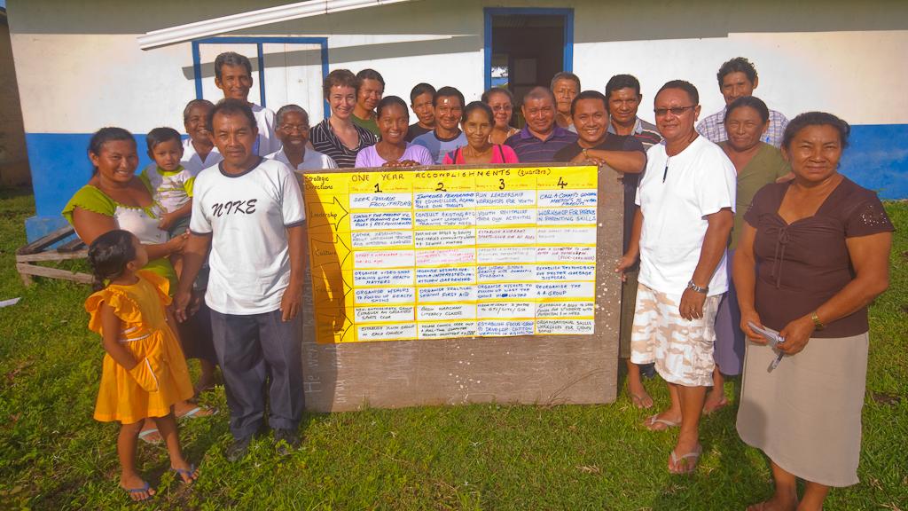 Community Development plan outcomes 1