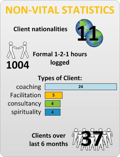 nonvital-stats-10
