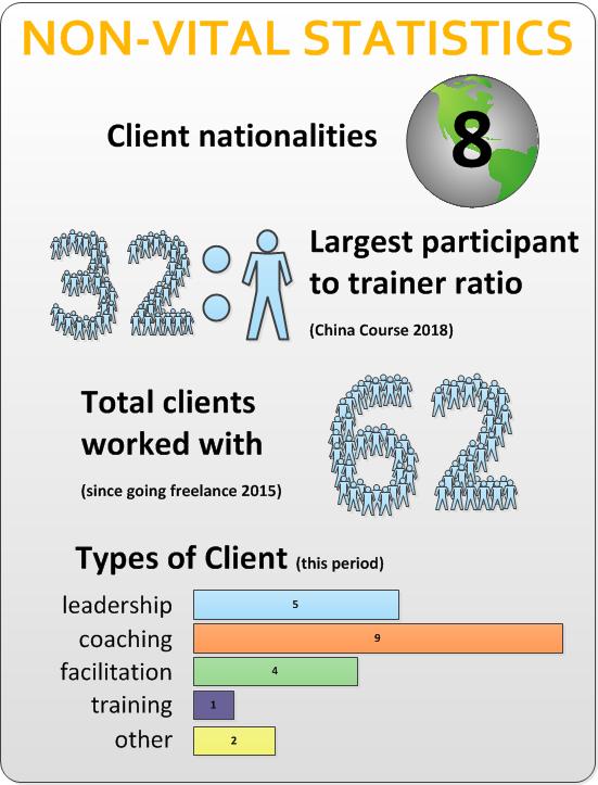 nonvital-stats-infographic-7