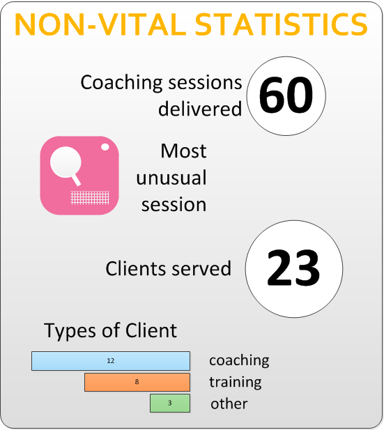 nonvital-stats4