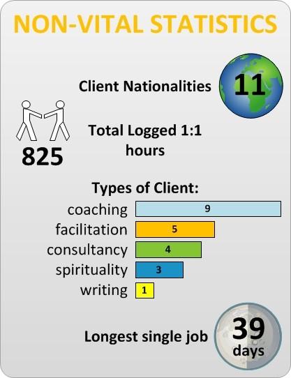 non-vital-stats-8